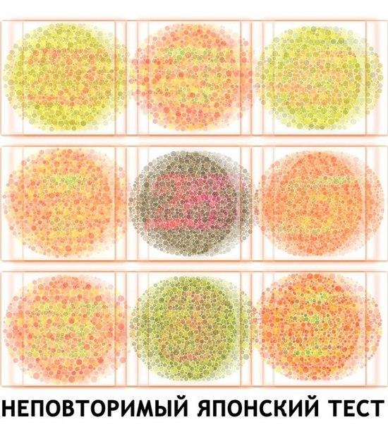 Впервые ВКонтакте полноценный тест на самые распространенные формы дальтонизма.  РЕЗУЛЬТАТ МОЖЕТ ВАС ШОКИРОВАТЬ!!!