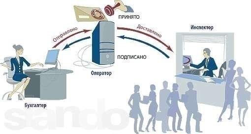 Отчет по практике в начальной школе пробные уроки ВКонтакте Название Отчет по практике в начальной школе пробные уроки Место в рейтинге 229 Скачано раз за вчера 48 Скачано раз всего 6098