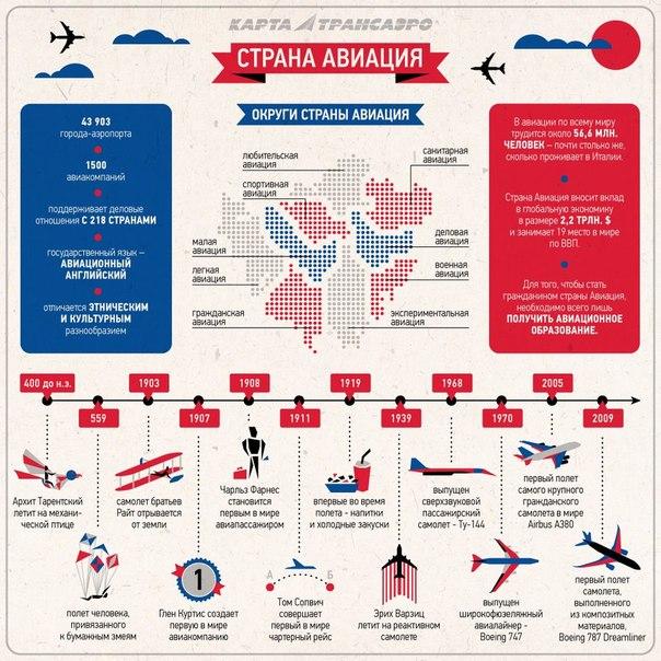 Дешевые авиабилеты из Москвы на Пхукет Купить билеты