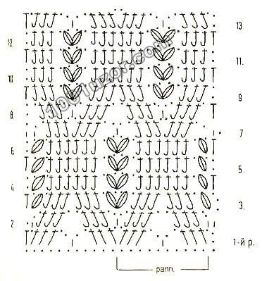 Вязание: Шорты крючком (схема вязания) .