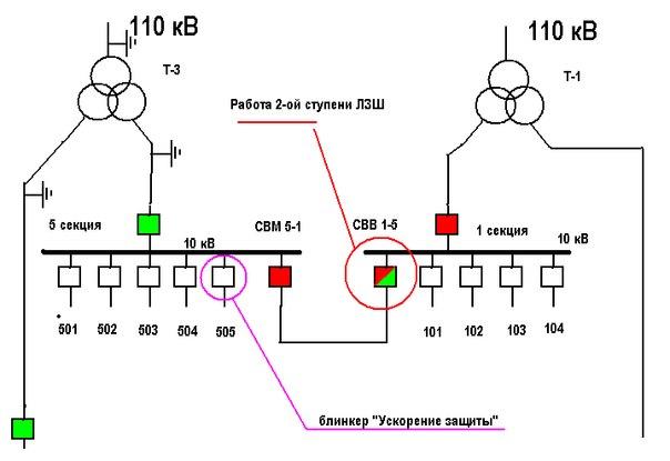Выключатель вмп-10 инструкция