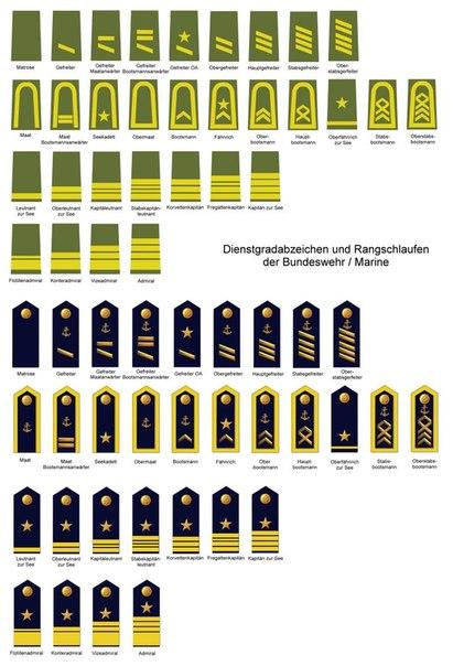 Вооруженные силы конр