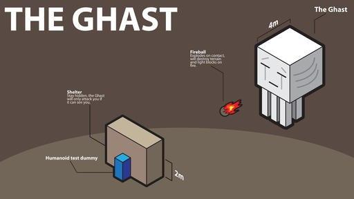Схемы атаки гастов