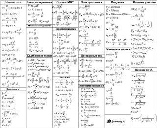 ответы на вопросы по физики для студентов 1 курса