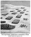 Построение римского легиона в бою - схема и общий вид. pretich2005@yandex.ru. схемы: 1. http...