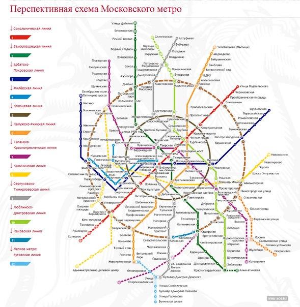 Перспективная схема метро