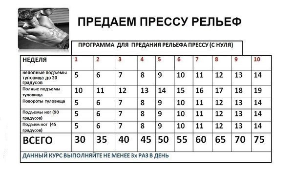 таблица пресс качать каждый день