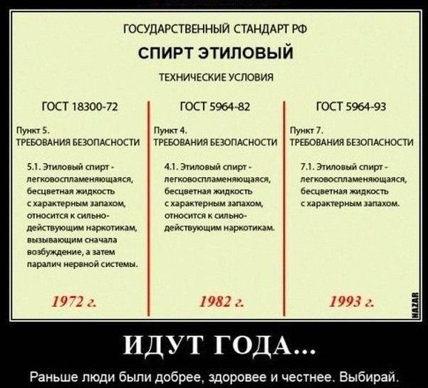 Госстандарт ссср 1982 г алкоголь