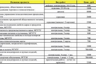 Рефераты Курсовые Контрольные Дипломы Пермь ВКонтакте ЦЕНОВАЯ ПОЛИТИКА