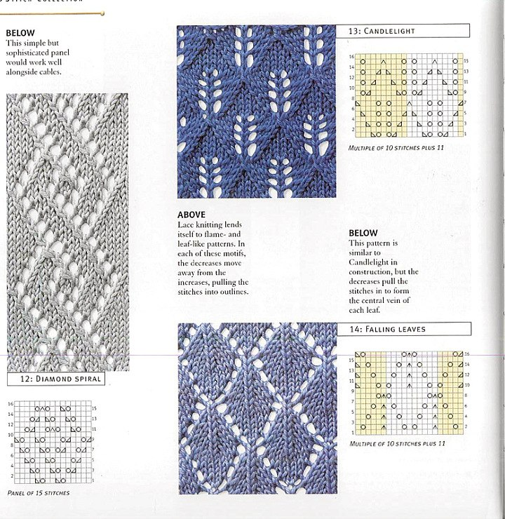 Ажурные ромбы вязание спицами схемы 9