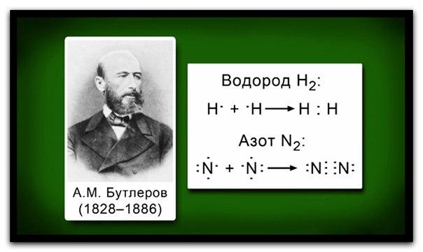 все физические формулы за 7 класс