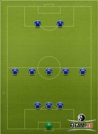 Тактические построения в футболе - Википедия.