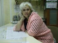 Ирина Филипова, 8 июня , Магнитогорск, id126556478