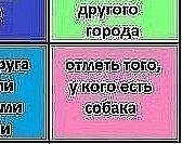 Анастасия Юрченко, 24 августа 1999, Ростов-на-Дону, id68988612