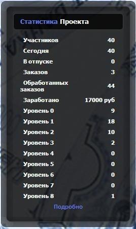http://cs304603.userapi.com/v304603807/31d4/0JBAYtZ7cqI.jpg