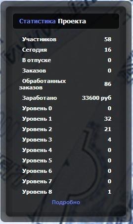 http://cs304603.userapi.com/v304603807/31f9/g5yIOFNe0j4.jpg