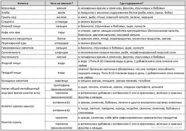 Анюта Ной | ВКонтакте