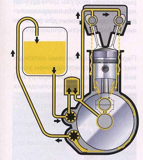 Генератор бензиновый кентавр кбг 505 кентавр