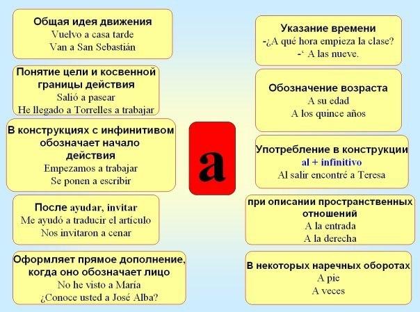 Употребление предлога A в