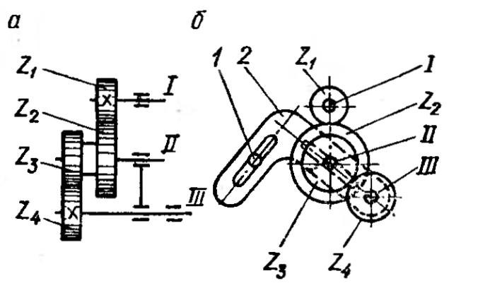 1А64: Коробка подач станка