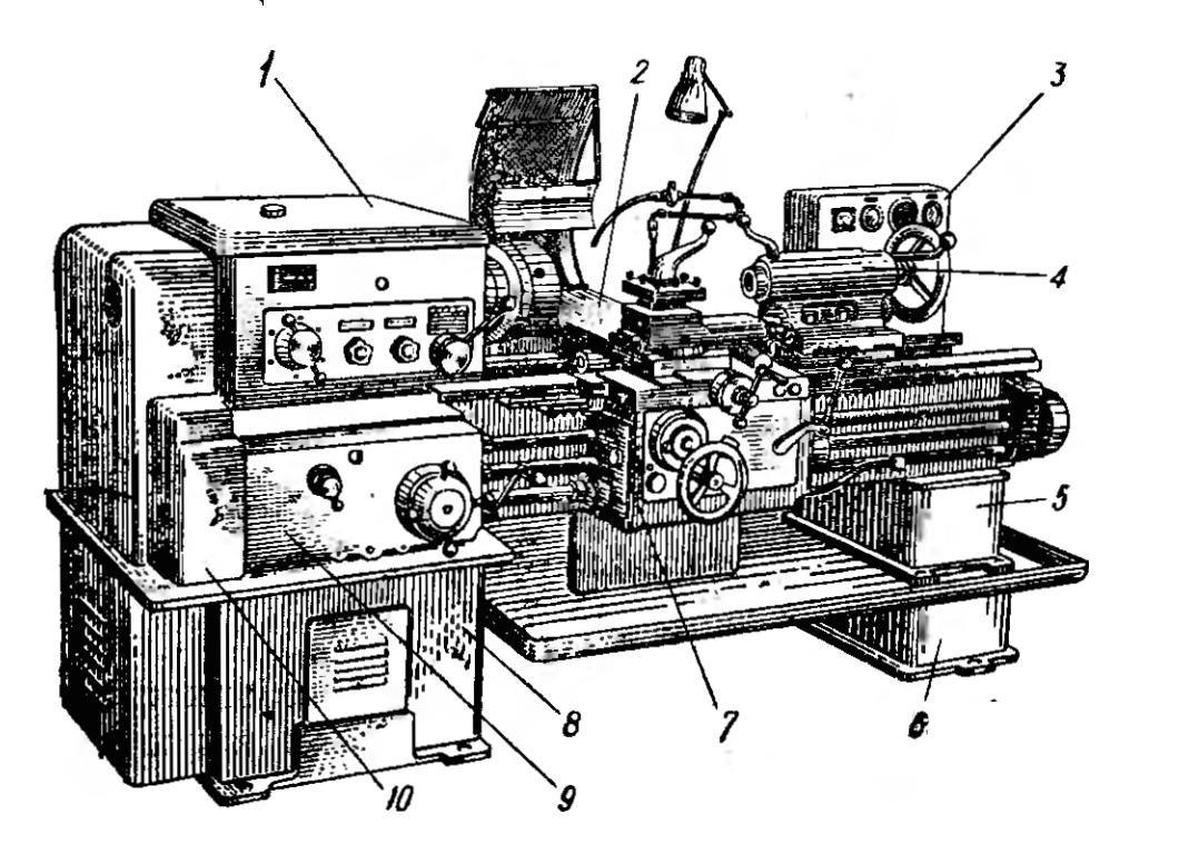 токарный станок 1к62 схема управления