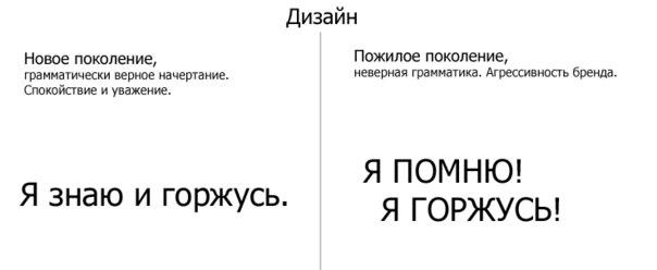 Заметки о дизайне