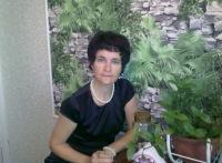 Ирина Сапожникова, 12 августа 1972, Пермь, id166235667