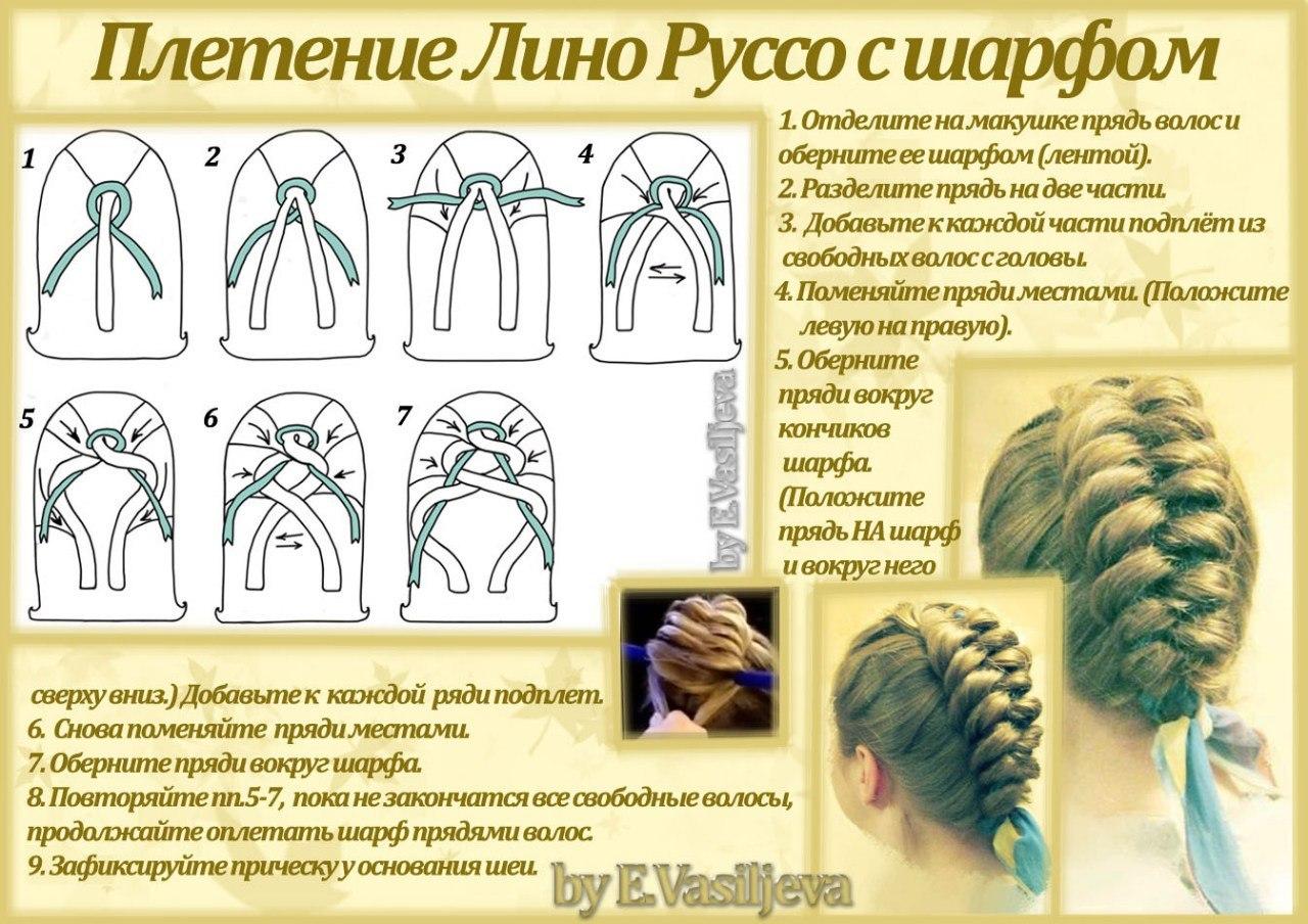 Французские косы для начинающих пошаговая инструкция