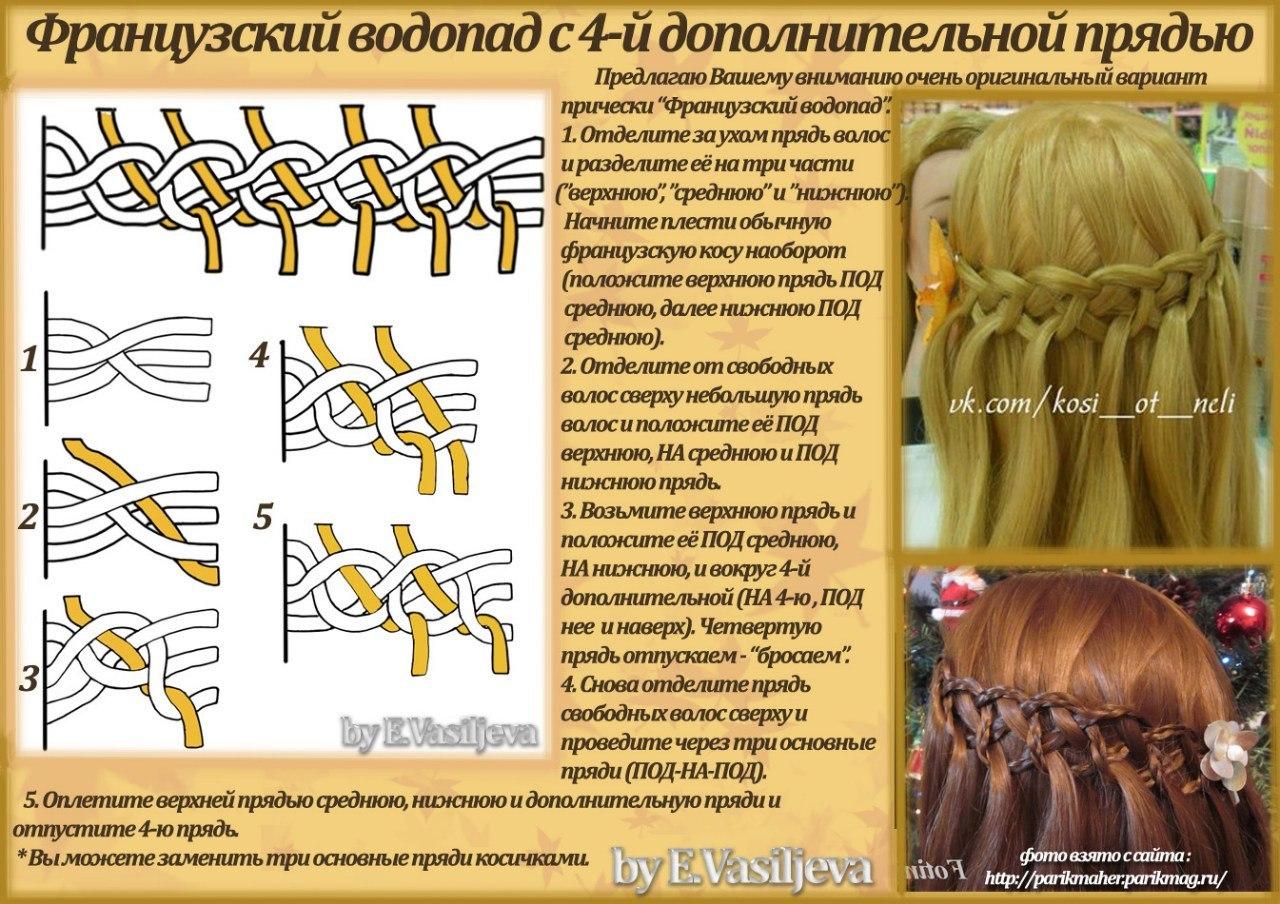 Схема плетения водопада косичек