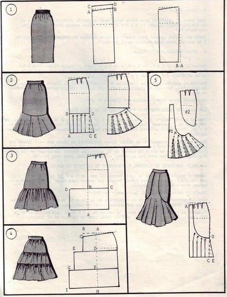 Выкройки юбок с подрезами
