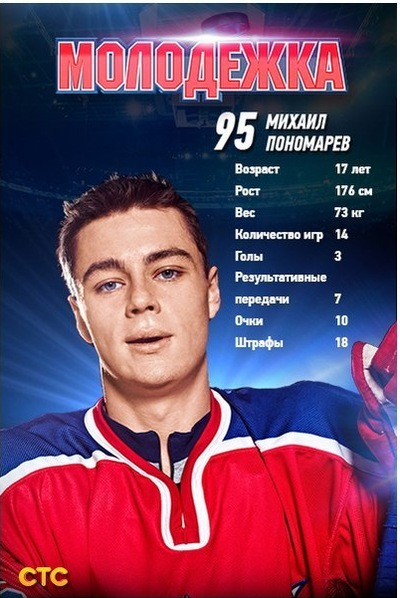 Айдар Абдраков, Мелеуз, id215345155