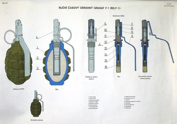 Схема Гранаты Ф1