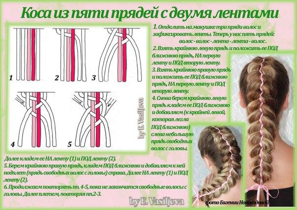 Косы с лентой схема плетения