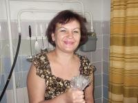 Наталья Игнатенко, 12 сентября 1967, Лоев, id178533658