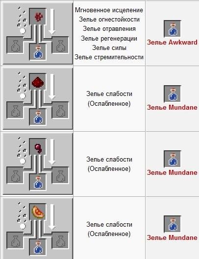 Как сделать зелье взрывное зелье невидимости