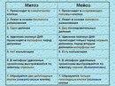 Митоз и мейоз.  900igr.net.  Деление клетки.  Слайд 6. Различия.  Мейоз и митоз.ppt.  Размеры: 720 х 540 пикселей...