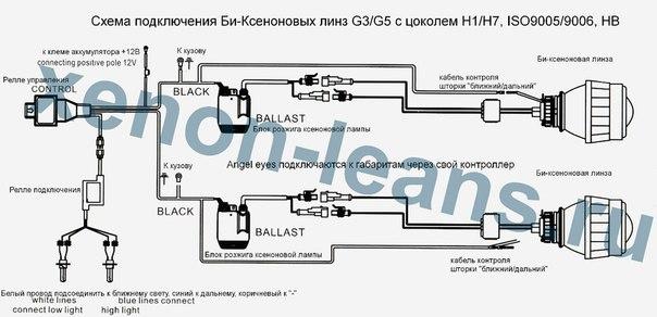 схема установки ксенона на ваз