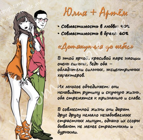 seksualnaya-harakteristika-imeni-artem
