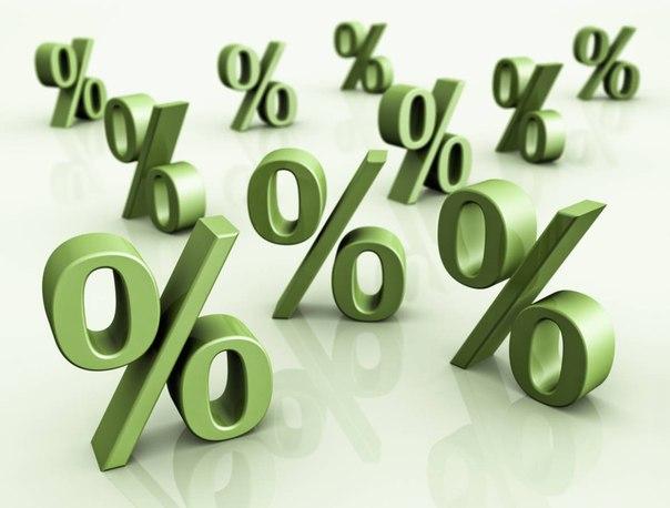 Классификация финансового рынка рк