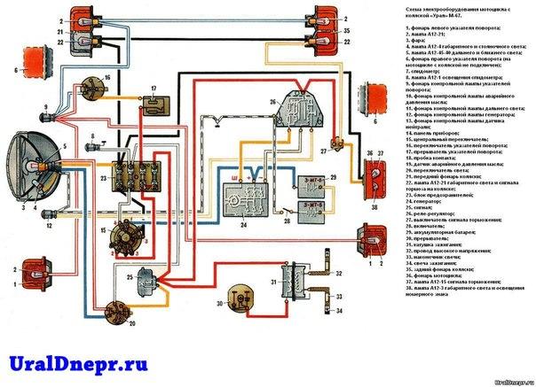 схема мотоциклов УРАЛ М-67