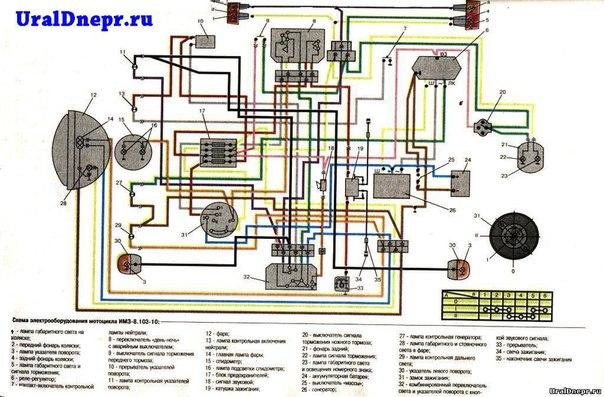 схема мотоциклов ИМЗ 8.103-10