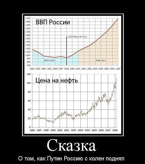 http://cs305908.vkontakte.ru/u156514994/148978159/x_b7723db6.jpg