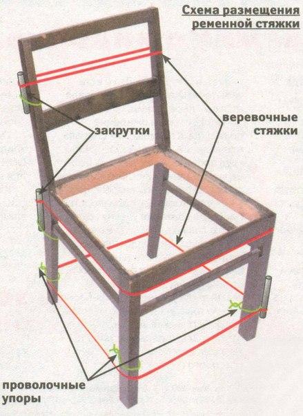 Ремонт деревянных стульев своими руками видео