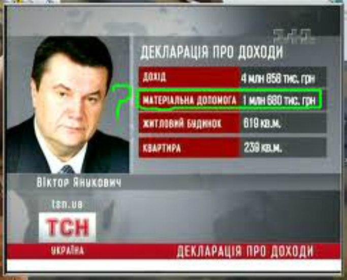 Декларація про доходи януковича