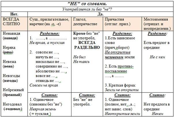 Сценарий на наурыз на русском