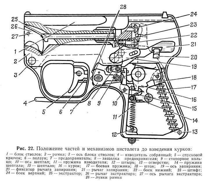 (заводской индекс ТОЗ-37М)