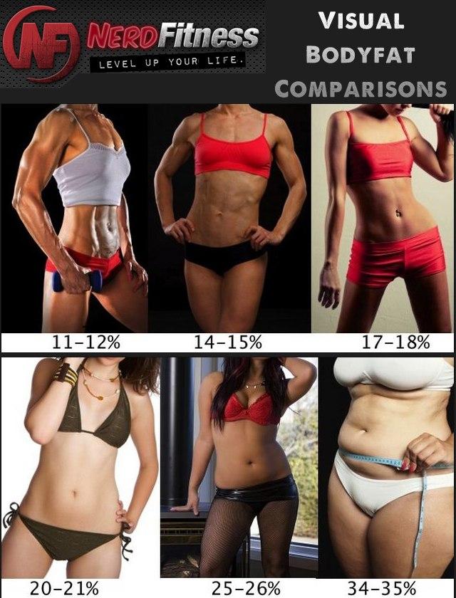 реальный способ похудеть на 10 кг