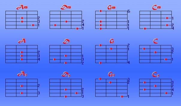 Ниже приведены аккордные схемы