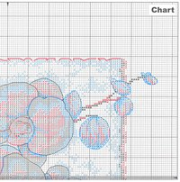"""Схема вышивки крестом  """"Восточные орхидеи """" (Dimensions) ."""