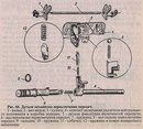 Детали механизма переключения передач: 1 - вилка; 2 - вал вилок; 3 - кулиса; 4 - контакт включения указателя...